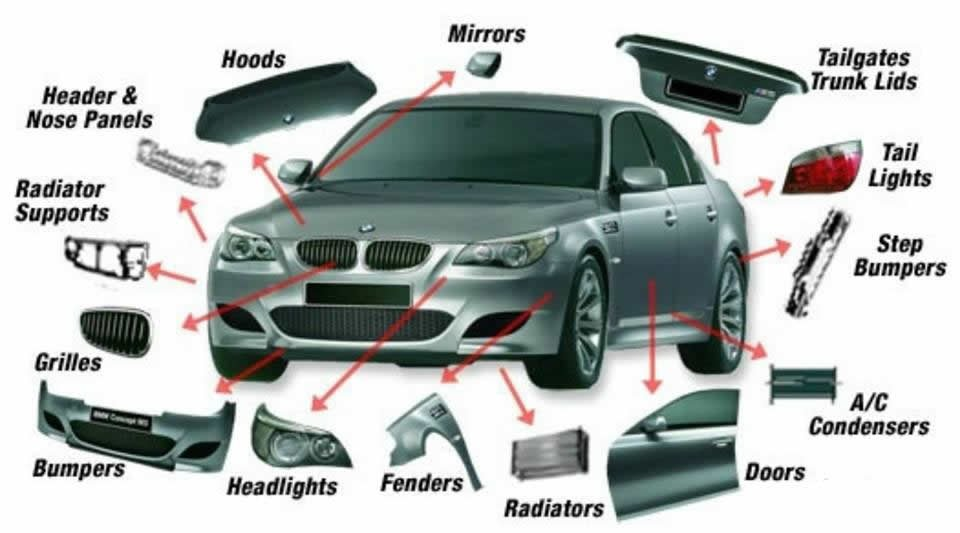 Strange Names of Car Parts – And The Things They're Doing